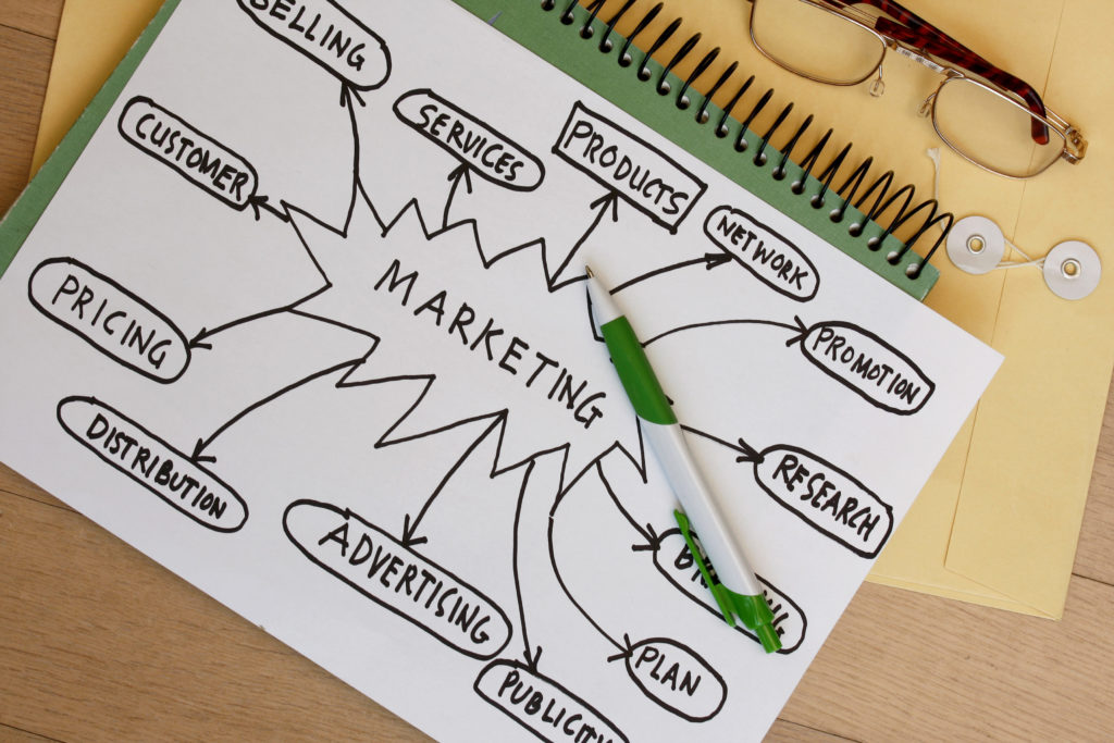 Marketing Campaign Strategy
